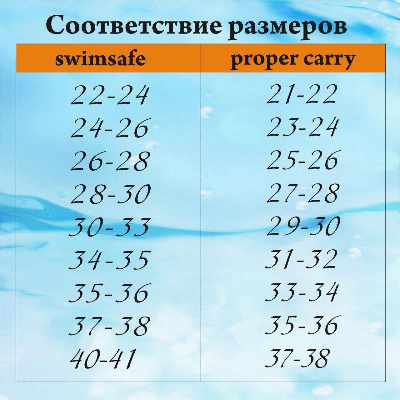Ласты для грудничкового плавания ProperCarry фиолетовые 23-24, - фото 6